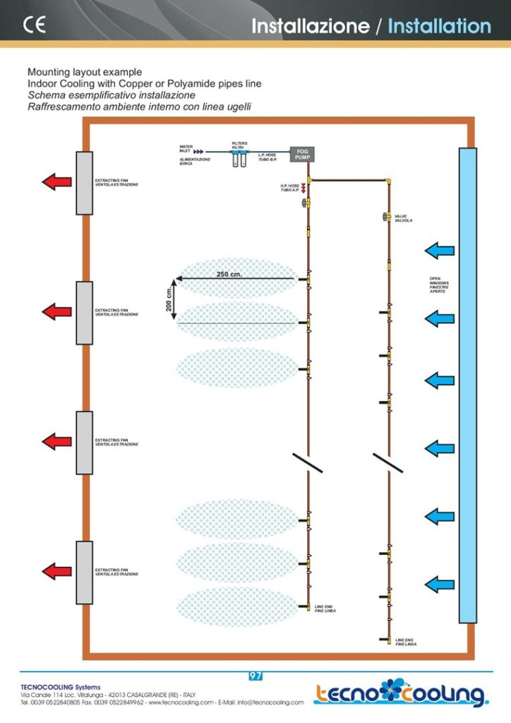 High Pressure Misting Systems : High pressure misting systems icool outdoor cooling